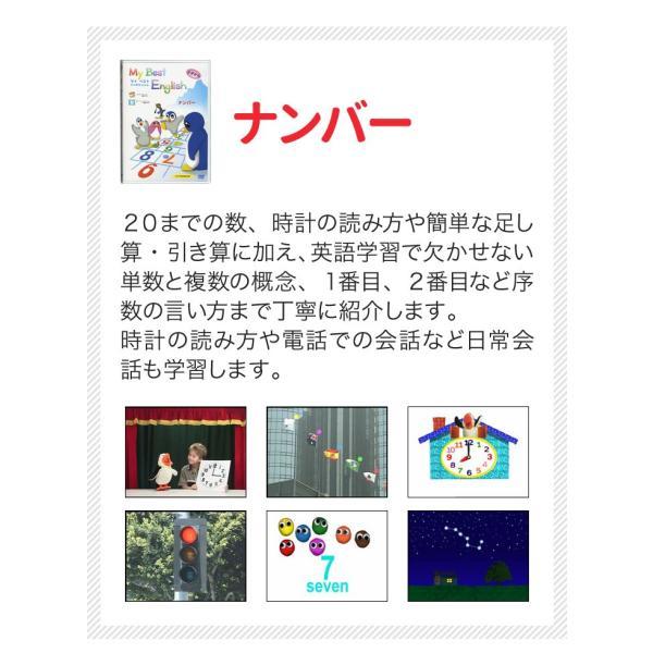 My Best English DVD 3巻セット|eigoden|06