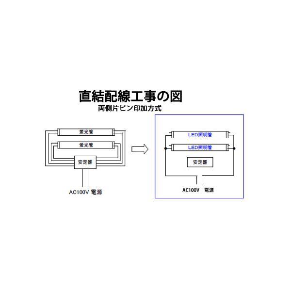 送料無料 LED蛍光灯 40w型 10本 2300LM 昼白色 グロー式器具工事不要 120A-10set|ekou|03