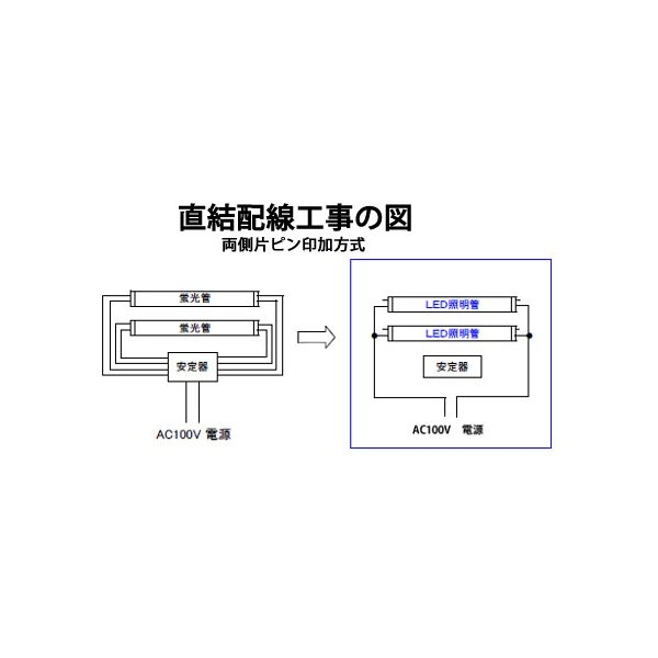 LED蛍光灯 20W形 10本セット 広角 色選択 60P-X-10set|ekou|03