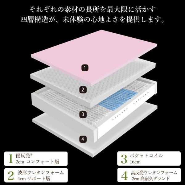 ハイブリッドマットレス セミダブル 厚さ24cm 体圧分散 ポケットコイル 四層構造 エムリリー|elminstore|08