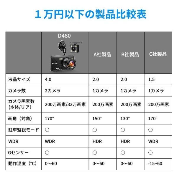 2019年最新版 ドライブレコーダー 1080PフルHD 前後カメラ 2カメラ 170度広角 Gセンサー搭載 駐車監視 常時録画 ループ録画 WDR 衝撃録画 動き検知(d480) elsies 16