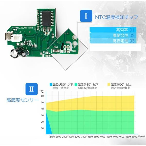 吸引式 ノートパソコン  熱排出ファン 冷却 冷却ファン ノートクーラー ノートPCクーラー コンパクト 温度表示 ファン回転数調整 USB IETS GT202U|elukshop|11
