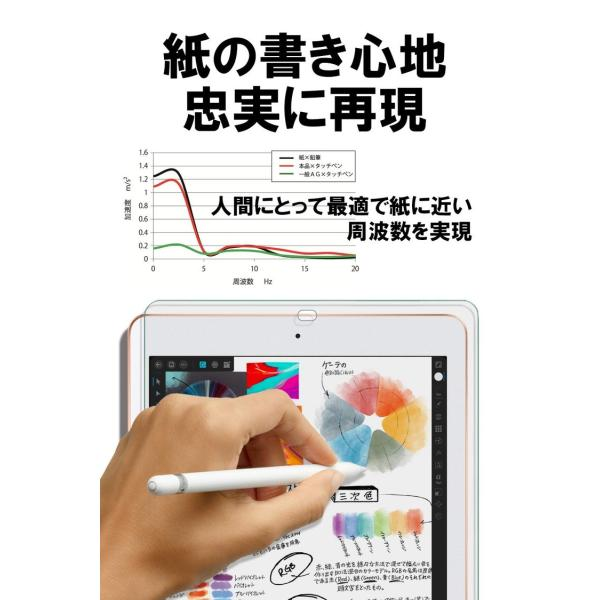 iPad mini5 mini4 フィルム ガラスフィルム 液晶 保護フィルム 2019 最新 アンチグレア ペーパーライク 液晶保護フィルム ipadmini4 保護ガラス 定形外|emi-direct|02