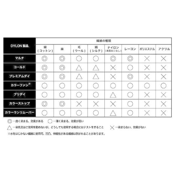 DYLON ダイロン プレミアムダイ 【ゆうパケット対応】|enchante-kobo|05