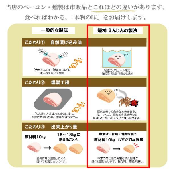 お中元 還暦祝い お取り寄せ プレゼント ビール 燻製 おつまみ ギフト 同梱可 燻し刻みたくわん|enjinn|04