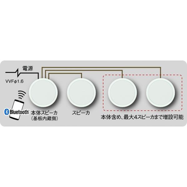 因幡電機産業 Bluetooth対応天井埋込型スピーカ 増設専用スピーカ2台セット
