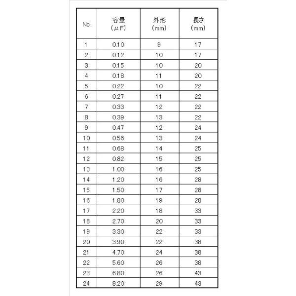 [SFC14]Solen FastCap (1.2μF:630V)「2個セット」