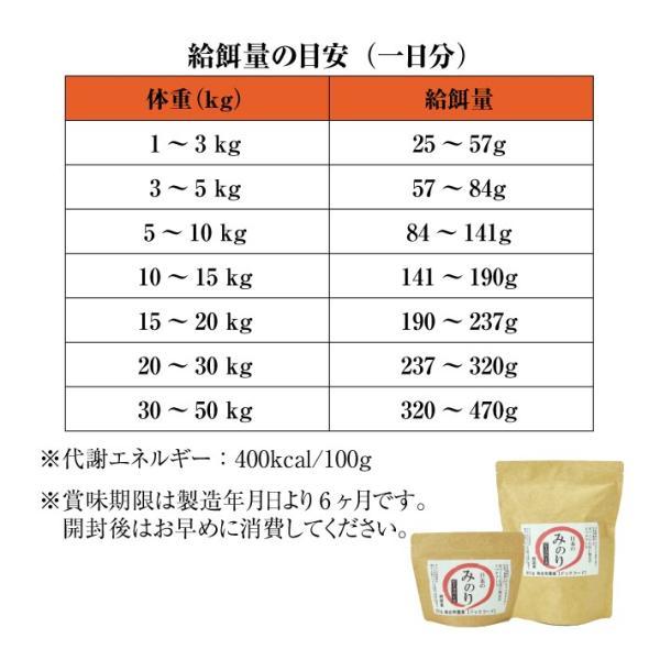 サンユー 純国産プレミアムドッグフード 日本のみのり  ビーフ 800g(犬 ごはん ドッグフード 牛 牛肉 鮮度重視 総合栄養食 全犬種 全年齢対応 )|escoshop|04