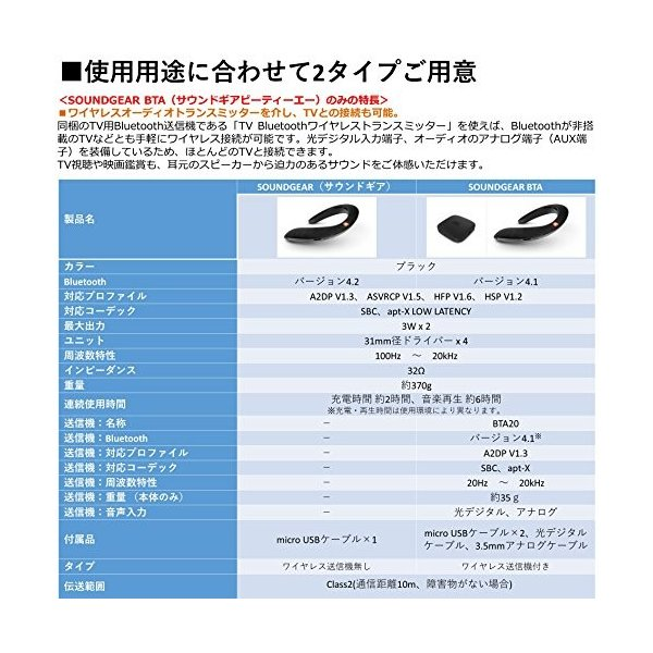 JBL SoundGear BTA ウェアラブル ネックスピーカー ブラック JBLSOUNDGEARBABLK|eshop-smart-market|05