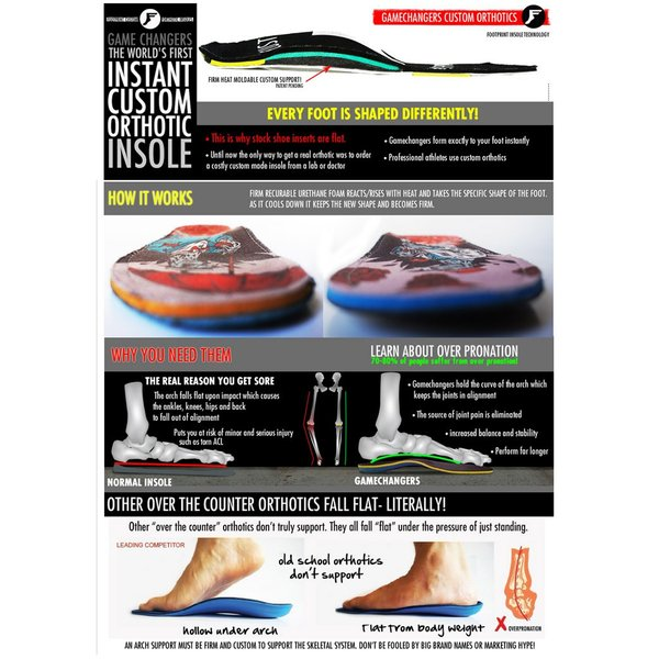 FP インソール フットプリント KING FOAM-SKELETON ORTHOTICS RomarIlluminist FOOTPRINT INSOLES スケートボード スケボー キングフォーム