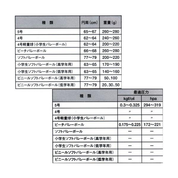 MIKASA(ミカサ) バレーボール 4号 MVA400 黄/青 バレーボール 4号球 esports 02