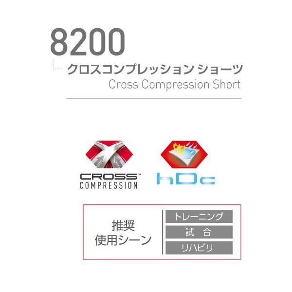 cbaddec5959917 ... マクダビッド(McDavid) クロスコンプレッション ショーツ ブラック 8200 BK サポーター スパッツ 高機能アンダーウェア ...