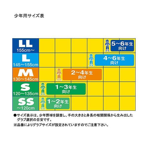 fa2fc940441656 ... ミズノ(MIZUNO) 野球グローブ 少年軟式用 セレクトナイン オールラウンド用 サイズS