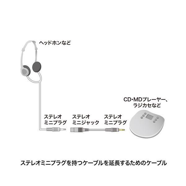 訳あり新品 オーディオ延長ケーブル 5m ブラック 箱にキズ、汚れあり KM-A3-50K2 サンワサプライ ネコポス非対応
