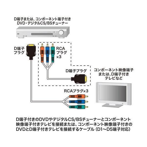 D端子コンポーネントビデオケーブル 3m KM-V17-30K2 サンワサプライ ネコポス非対応
