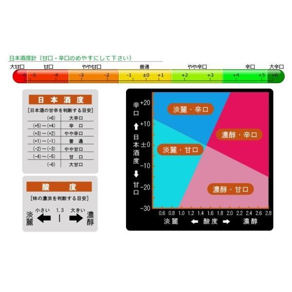 肥前 蔵心 特別純米超辛口 720ml 佐賀県 矢野酒造 etoshin 04