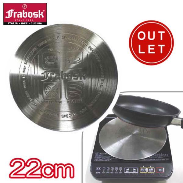 フラボスク FRABOSK IHヒーティングプレート22cm IH対応 ガス対応 ヒートプレート アウトレット訳あり