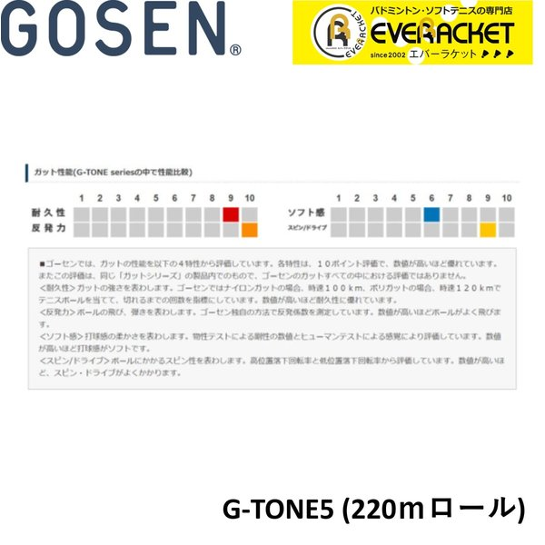 【激安ガット】GOSEN ゴーセン バドミントン ガット ストリング バドミントンストリング G-TONE 5 (220m) BS0653|ever-racket|02