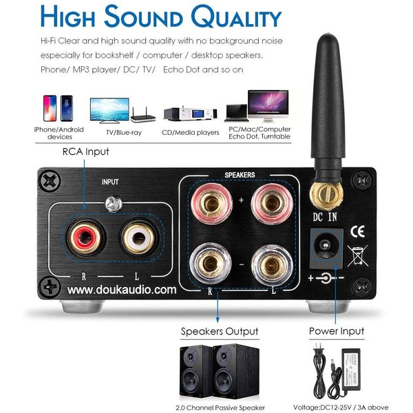 Nobsound HiFi Bluetooth 5.0 デジタル パワーアンプ PCM5102A デコード DAC 100W×2