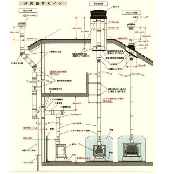 薪ストーブ マキストーブ 鋳鉄 暖炉 組立て式 ファイヤーツール 煙突異径アダプターΦ106〜Φ150