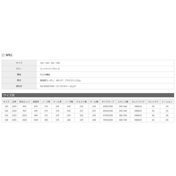 3大特典付 18 YONEX REV YOUTH ミットナイトブラック (RY17) 4サイズ ヨネックス レブユース オールマウンテン カービィング パイプ 17-18|extreme-ex|06