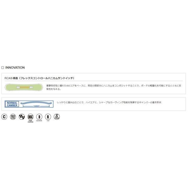 3大特典付 18 YONEX REV YOUTH ミットナイトブラック (RY17) 4サイズ ヨネックス レブユース オールマウンテン カービィング パイプ 17-18|extreme-ex|07