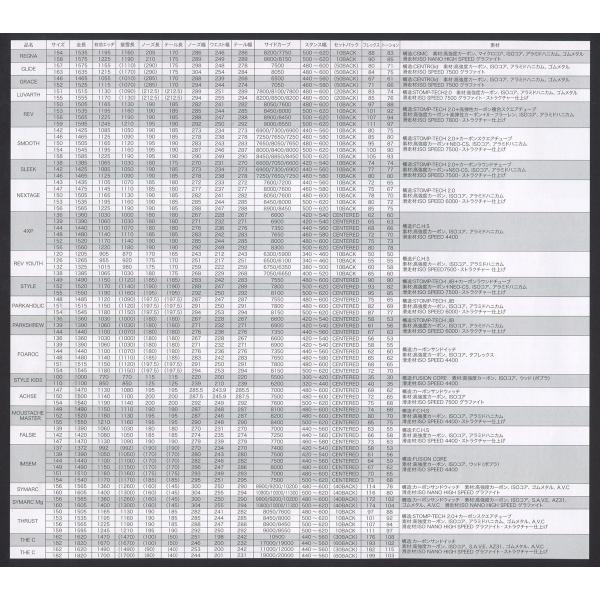 3大特典付 18 YONEX REV YOUTH ミットナイトブラック (RY17) 4サイズ ヨネックス レブユース オールマウンテン カービィング パイプ 17-18|extreme-ex|08