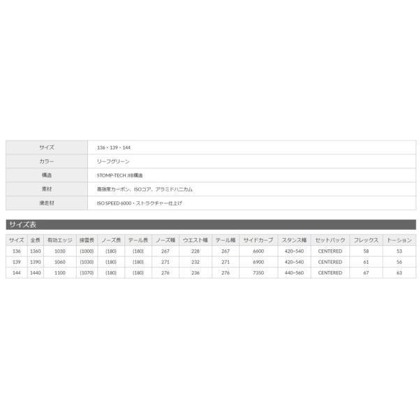 18 YONEX PARKSHREW リーフグリーン (PS17) 3サイズ 女性サイズ ヨネックス パークシュリュー パーク ジャンプ ジブ グラトリ スノーボード 板 2017|extreme-ex|07