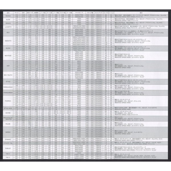 18 YONEX STYLE サンタンチャコール (ST17) 3サイズ ヨネックス スタイル パーク ジャンプ ジブ グラトリ フリーラン スノーボード 板 17-18 2017-18|extreme-ex|09