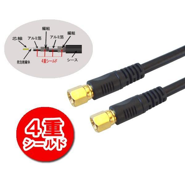 4K8K放送対応 75Ω同軸S5CFBアンテナケーブル 5mブラック FF5C-50