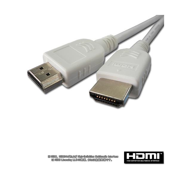 HDMIケーブル 1m|f-fact