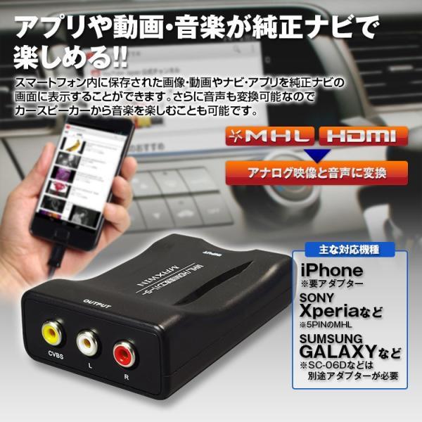 HDMI/MHL 変換 コンバーター インターナビ internavi 純正ナビ モニター RCA AV スマートフォン iPhone アンドロイド Android Xperia Galaxy|f-innovation|02