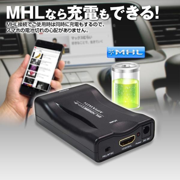 HDMI/MHL 変換 コンバーター インターナビ internavi 純正ナビ モニター RCA AV スマートフォン iPhone アンドロイド Android Xperia Galaxy|f-innovation|03