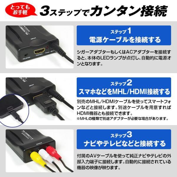 HDMI/MHL 変換 コンバーター インターナビ internavi 純正ナビ モニター RCA AV スマートフォン iPhone アンドロイド Android Xperia Galaxy|f-innovation|05