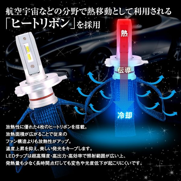 LEDヘッドライト LEDヘッドランプ LEDフォグランプ ヒートリボン ファンレス 車検基準 LED H4 H8 H11 HB4 f-innovation 02