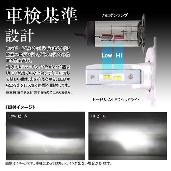 LEDヘッドライト LEDヘッドランプ LEDフォグランプ ヒートリボン ファンレス 車検基準 LED H4 H8 H11 HB4 f-innovation 03