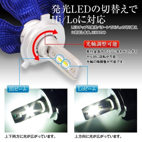 LEDヘッドライト LEDヘッドランプ LEDフォグランプ ヒートリボン ファンレス 車検基準 LED H4 H8 H11 HB4 f-innovation 04