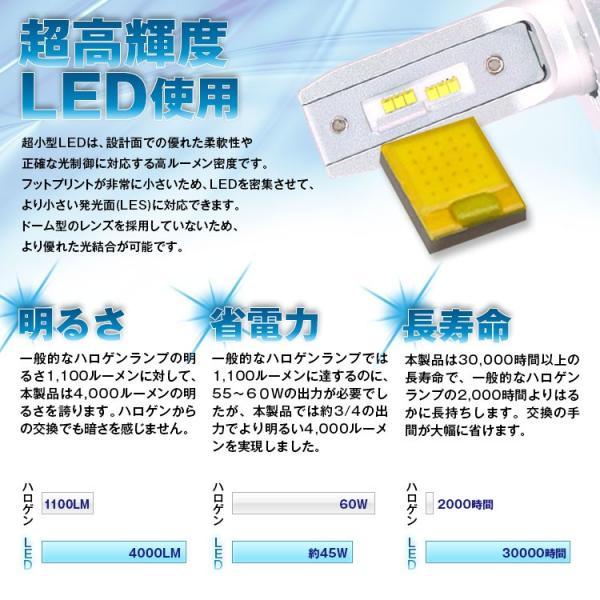 LEDヘッドライト LEDヘッドランプ LEDフォグランプ ヒートリボン ファンレス 車検基準 LED H4 H8 H11 HB4 f-innovation 06