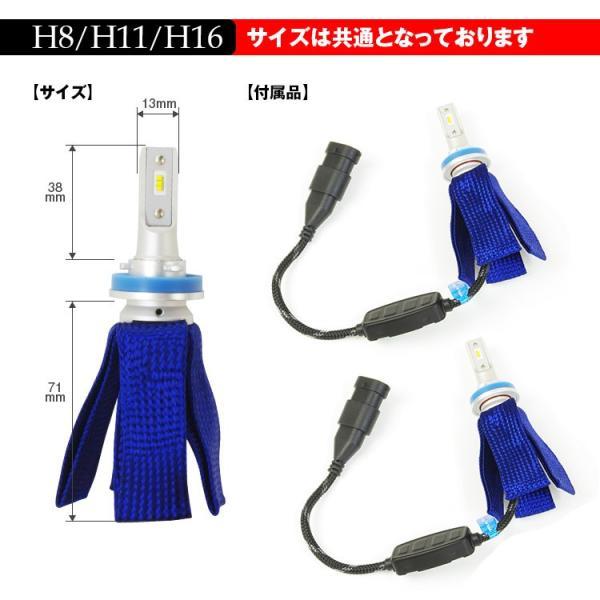 LEDヘッドライト LEDヘッドランプ LEDフォグランプ ヒートリボン ファンレス 車検基準 LED H4 H8 H11 HB4 f-innovation 09