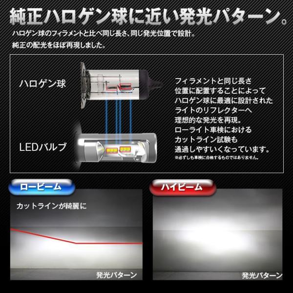 定形外送料無料 LEDヘッドライト バイク用 ワンピース 一体型 車検基準設計 LED CSPチップ H4 Hi/Lo 4000Lm 12V リード BMW CBR TDR TZR VOX XJR マジェスティ|f-innovation|03