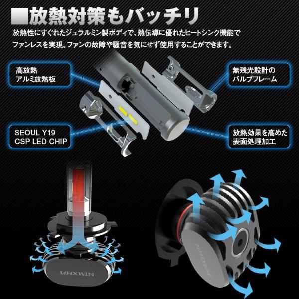 定形外送料無料 LEDヘッドライト バイク用 ワンピース 一体型 車検基準設計 LED CSPチップ H4 Hi/Lo 4000Lm 12V リード BMW CBR TDR TZR VOX XJR マジェスティ|f-innovation|05