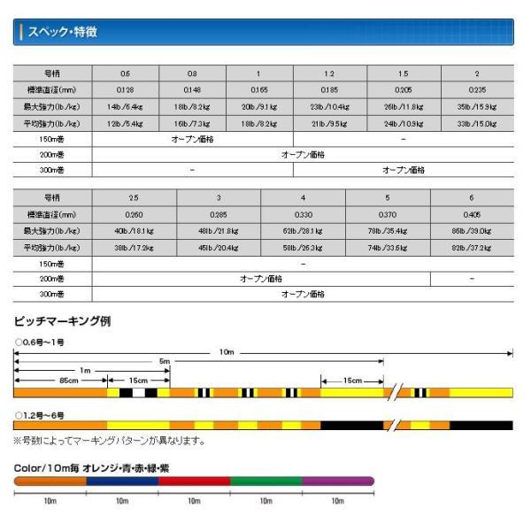 (送料無料)クレハ シーガー グランドマックスPE X8 300m 1.2, 1.5, 2, 2.5, 3, 4, 5, 6号 8本組PEライン|f-marin2|03
