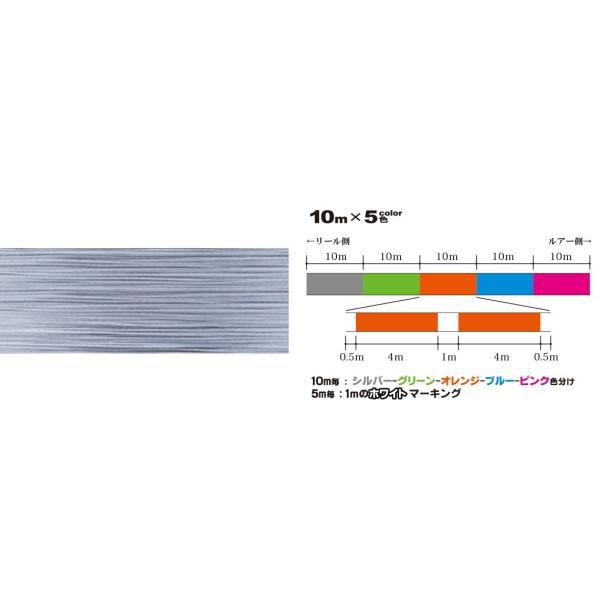 DUEL スーパーエックスワイヤー4 150m 0.6, 0.8, 1, 1.2, 1.5, 2号 4本組PEライン