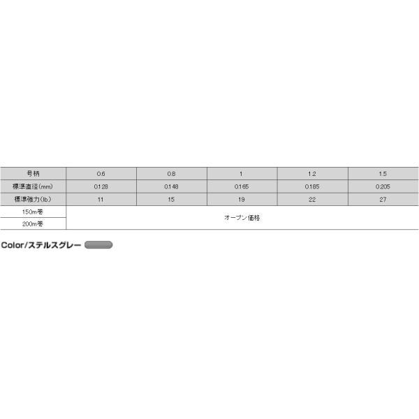 クレハ シーガー R18完全シーバス ステルスグレー PEX8 150m 1, 1.2, 1.5号 8本組PEライン(メール便対応)