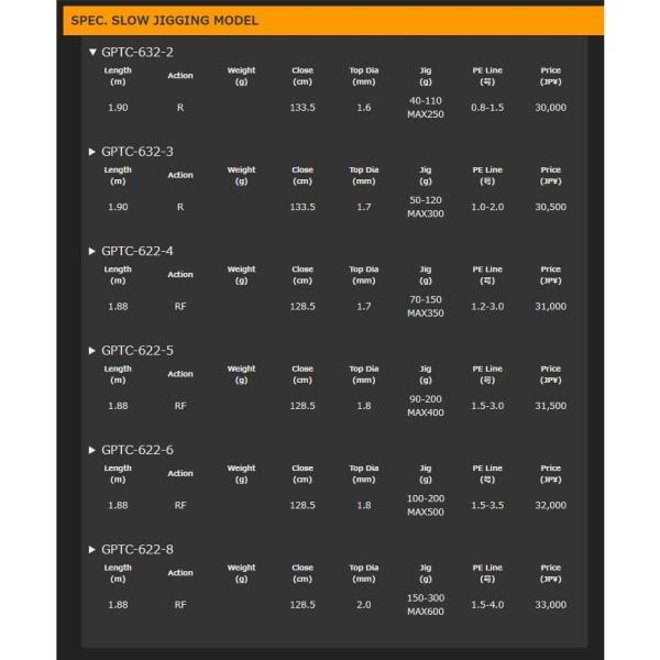 (送料無料)オリムピック グラファイトリーダー 18 プロトン GPTC-622-5 ベイトキャスティングロッド オフショアジギング ジギングロッド