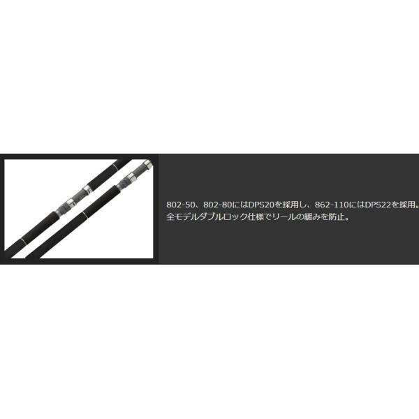 (予約)オリムピック グラファイトリーダー プロトンツナ GPRTS-802-80 スピニングロッド オフショアジギング