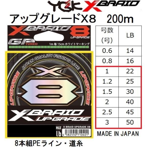 YGK・よつあみ XBRAID アップ...