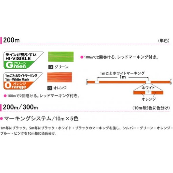 DUEL ハードコアX4 200m 0.4, 0.5号 4本組PEライン(メール便対応)