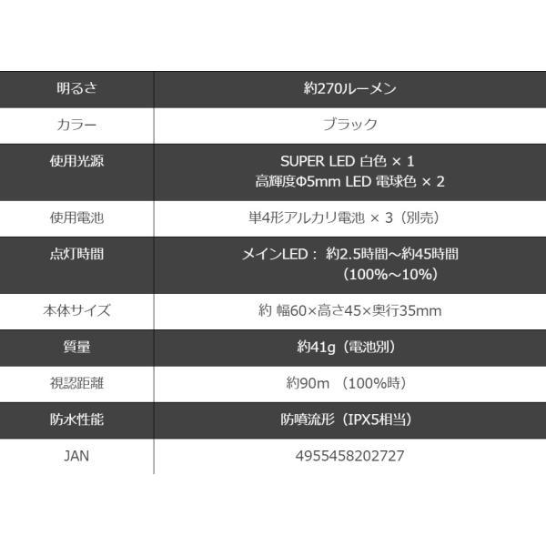 (限定特価)ゼクサス  ZX-S270 LEDヘッドライト 270ルーメン 電池式(定形外郵便対応)