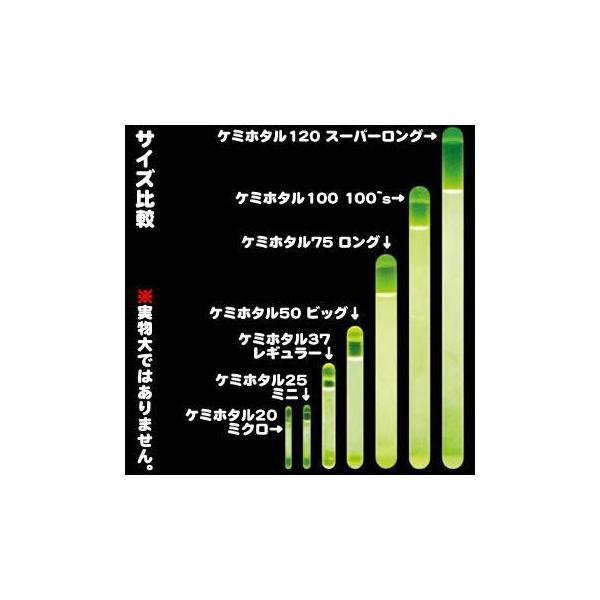 ルミカ ケミホタル25 ミニ 2本入(メール便対応)